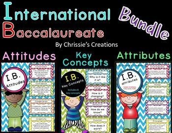 International Baccalaureate: IB  Learner profile attitudes, attributes, IB Key Concepts posters in several different styles with and without clipart.  You must see the preview.  I plan to hang these above student photographs to make them more authentic.