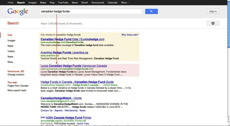 """#seo results - canadian hedge funds  Our organic #SEO project results. """"Canadian Hedge Funds"""" & google search engine position. Check out more information about our: <a href=""""http://www.vandesign.ca/seo/"""">Search Engine Optimization (SEO)</a> services #searchengineoptimization #searchmarketing #digitalmarketing"""