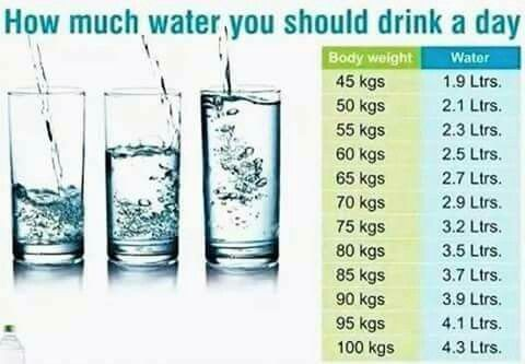 How Many Liters To Drink Per Day