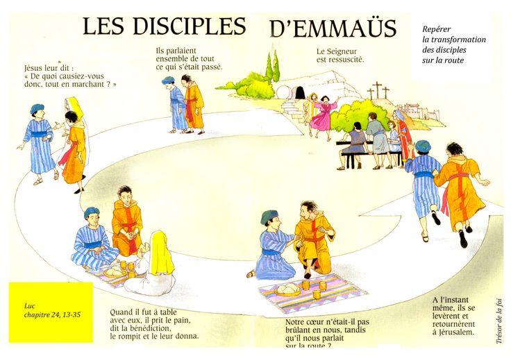 Jeux et activités : les disciples d'Emmaüs - KT42 portail pour le caté