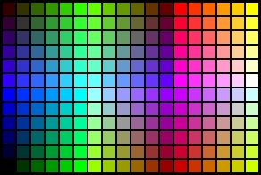 Convertisseur de couleurs RGB hexadécimal