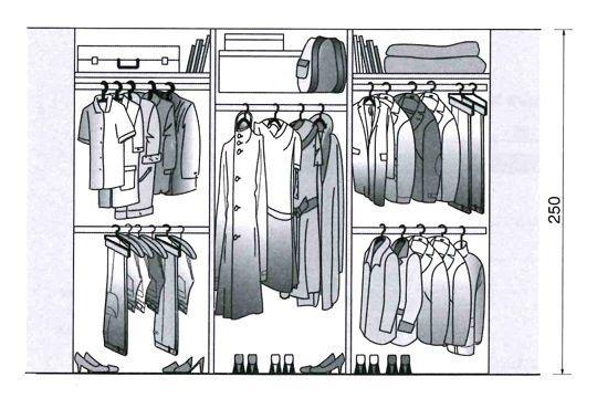 Exemples d'aménagement : dressing couple
