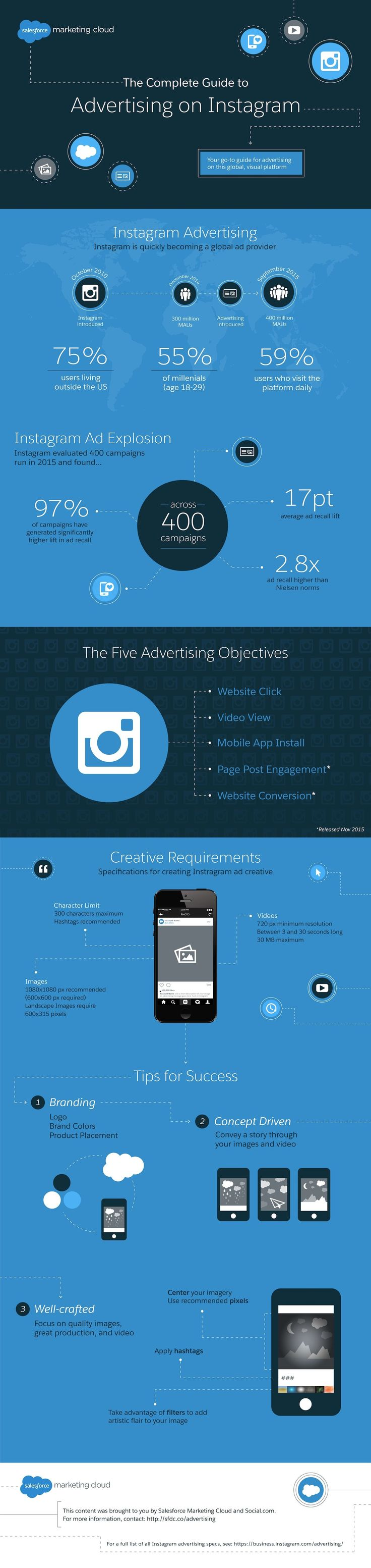 Today's infographic will go over the important options when deciding to advertise with Instagram. #payattention