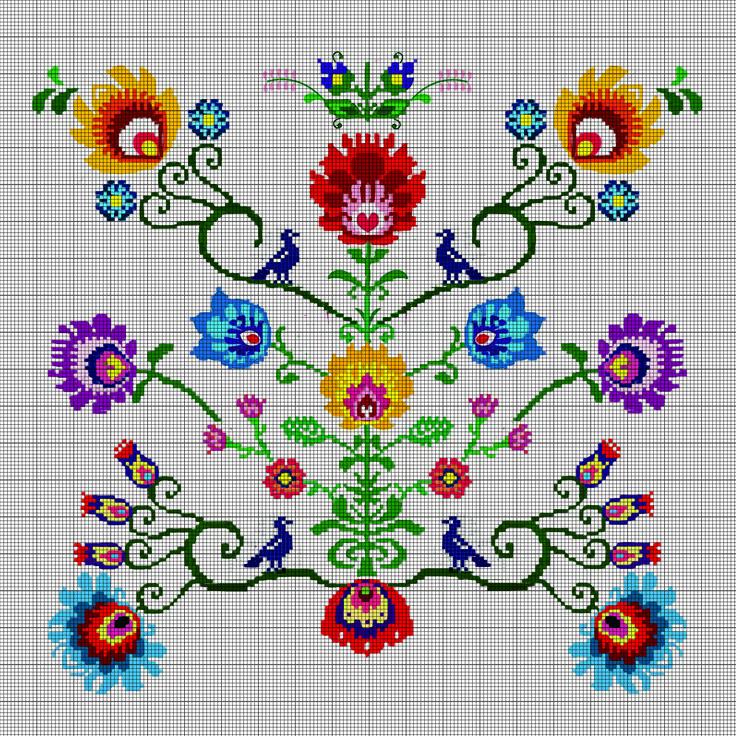 Bordado punto de cruz patrones gratis - Imagui
