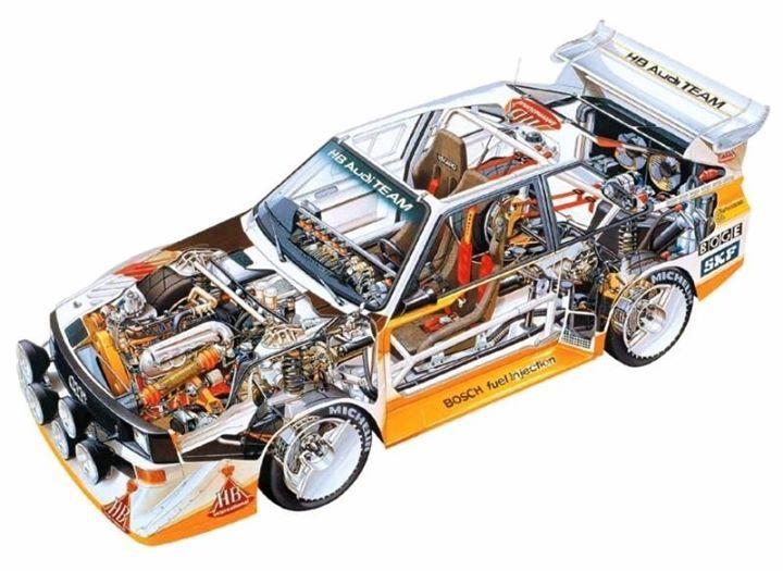 Audi Quattro S1 rally car - cutaway I wanna go to Rome