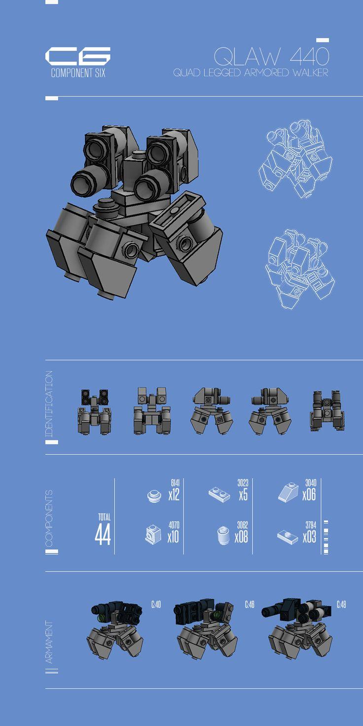 C6 QLAW   C6 Quad Legged Armored Walker for Mobile Frame Zer…   Flickr