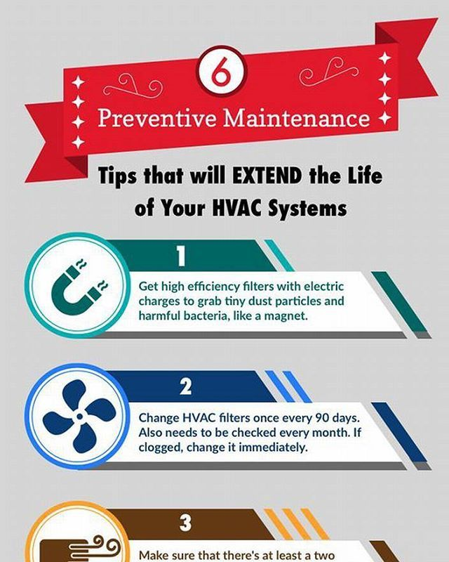 HVAC System Preventive Maintenance (infographic)  #hvacsystem #infographic #preventivemaintenance #hvacmaintenance #comfortairzone #sandiego
