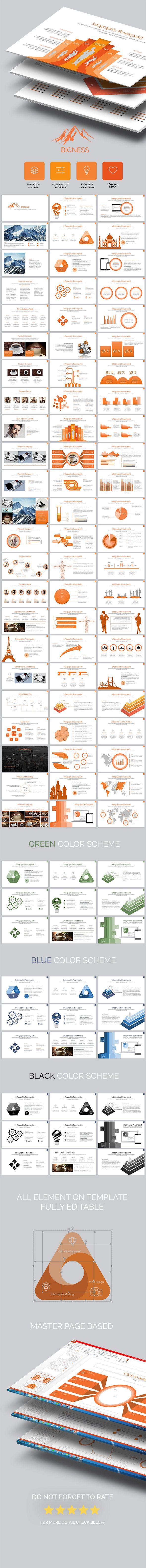 Bigness Presentation Template (PowerPoint Templates)