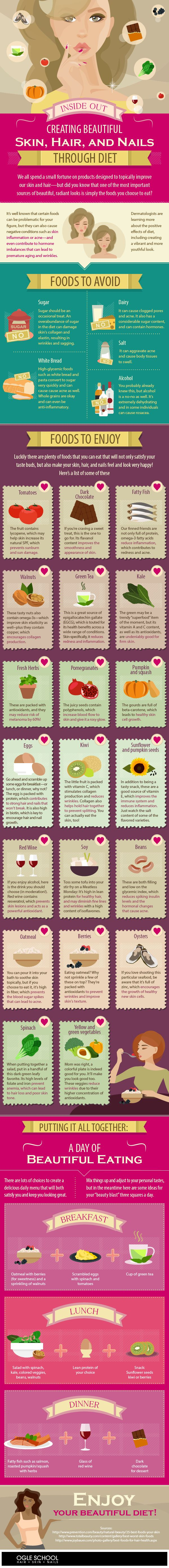 Inside Out: Creating Beautiful Skin, Hair, and Nails Through Diet #Infographic…