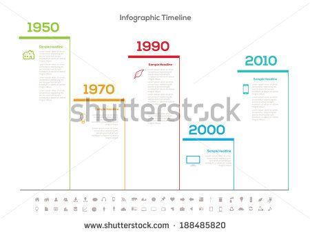32 best Timelines images on Pinterest Timeline, Infographic and - timeline website template