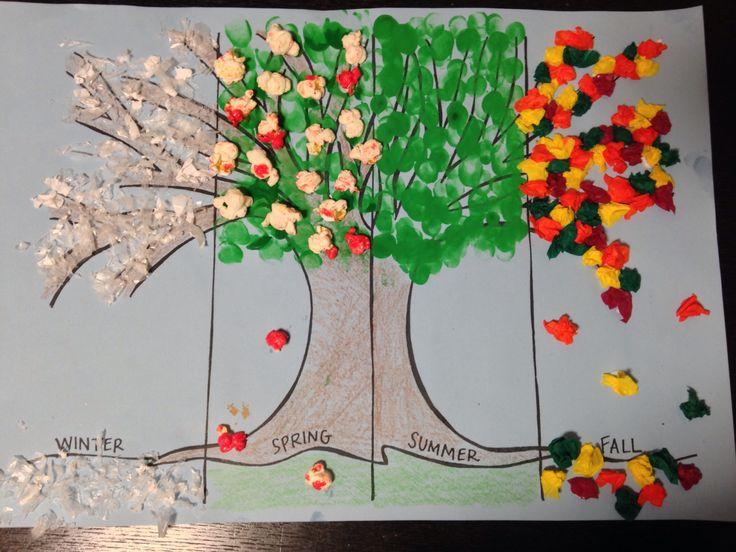 Seasonal Tree Winter - buffalo frosty snow - Michael's Spring - colored popcorn Summer - green fingerprints Fall - tissue paper