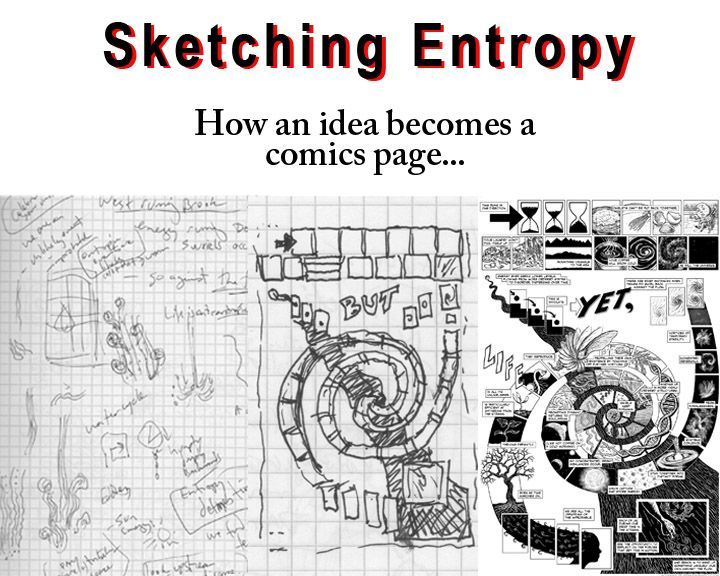 Sketching Entropy – Spin Weave and Cut