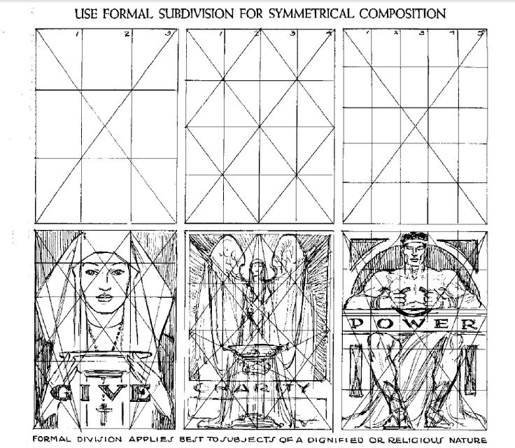 rules of composition loomis - Buscar con Google