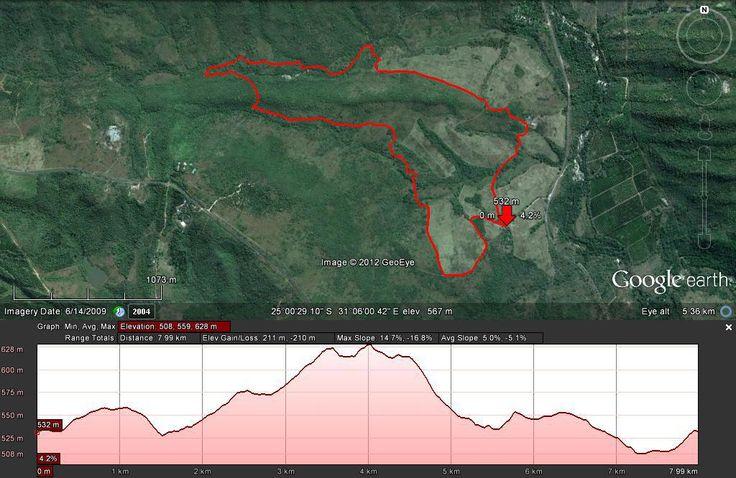 Sandford MTB Trails (Closest City/Town: Hazyview)
