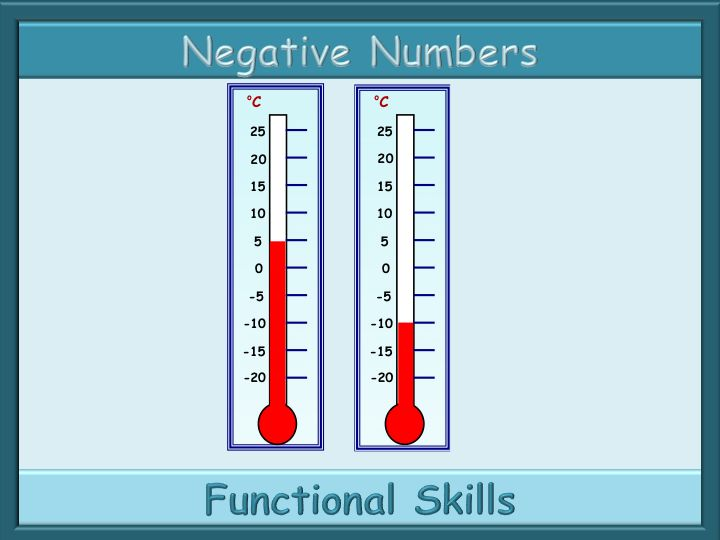 Negative Numbers Worksheet and Handout - Functional Skills L1 L2
