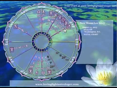 Capricorn August Astrology 2015