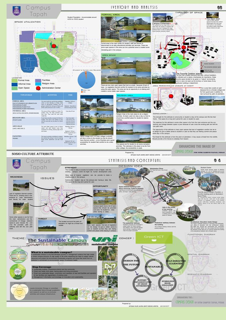35 best Diploma in landscape architect images on Pinterest - landscaping skills resume