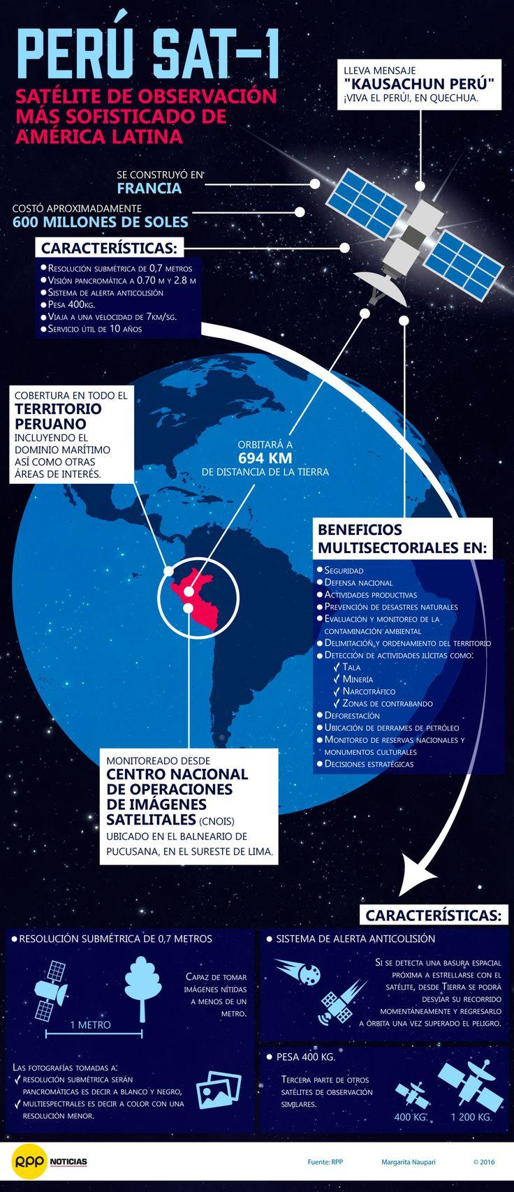 Infografía: Sepa todo sobre el satélite Perú SAT-1