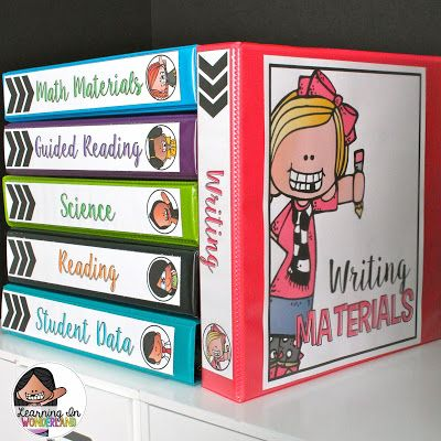 Editable Binders and Spines