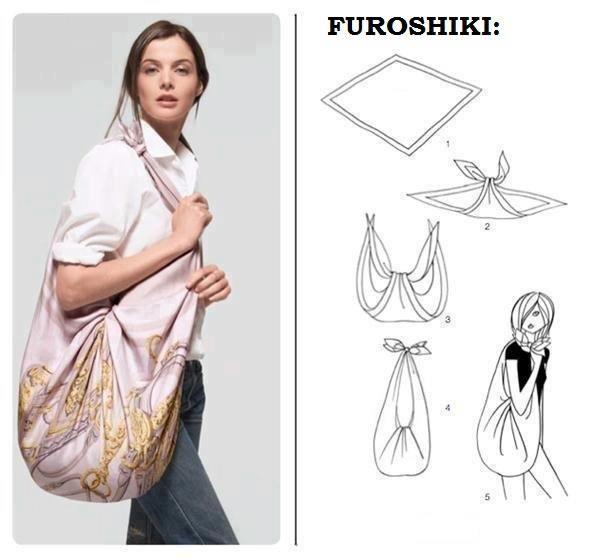 Modèle de Furoshiki pour sac en bandoulière