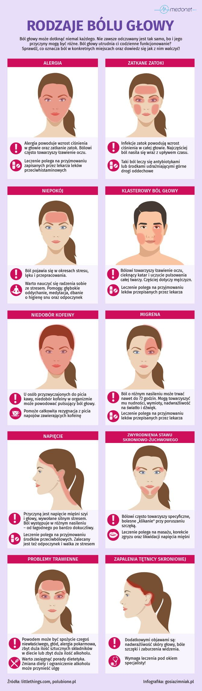 #infografika #infographic #headache
