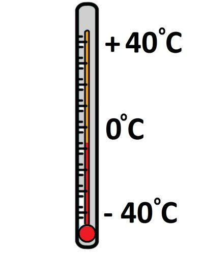 Lämpömittari (Kuva: Elina Vanninen, muokkaus Papunet)