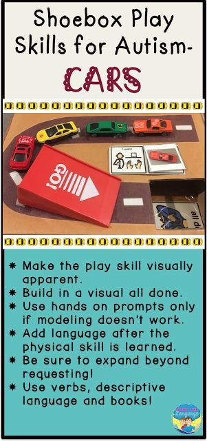 More Shoebox Play for Autism- Cars!Showing students visually how to play is a great way to expand their skills!