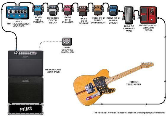 diagram of prince 39 s effects set up guitar wiring in 2019 guitar effects pedals guitar. Black Bedroom Furniture Sets. Home Design Ideas