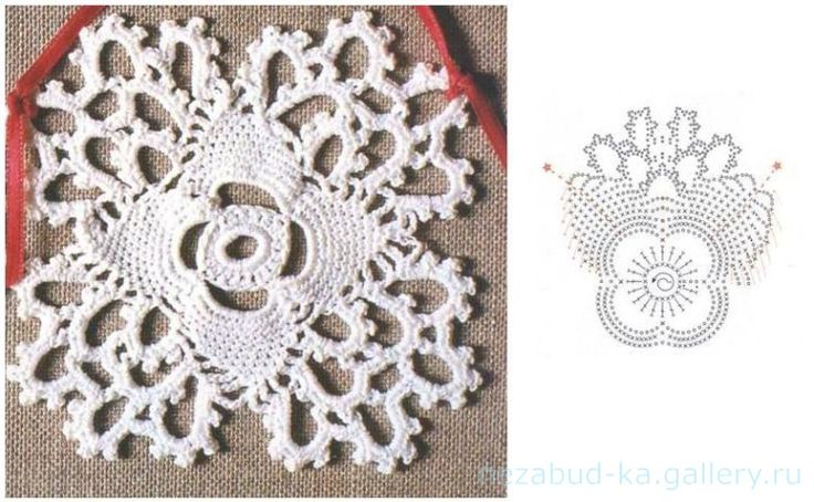77 best mini doilies images on Pinterest   Crochet motif, Crochet ...