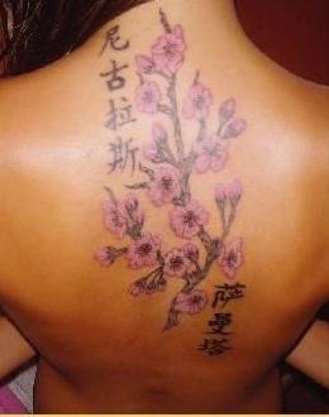Childrens name tattoos for moms name tattoos on chest for Mom name tattoos