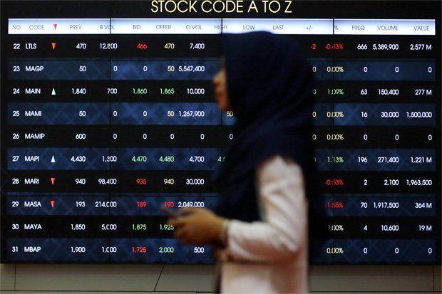 Equityworld Futures Pusat : Pasar Saham ASIA Berusaha Untuk Rebound