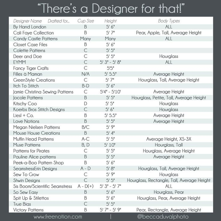 PDF Pattern Designers, and what cup size, body type and height woman they design their patterns for!