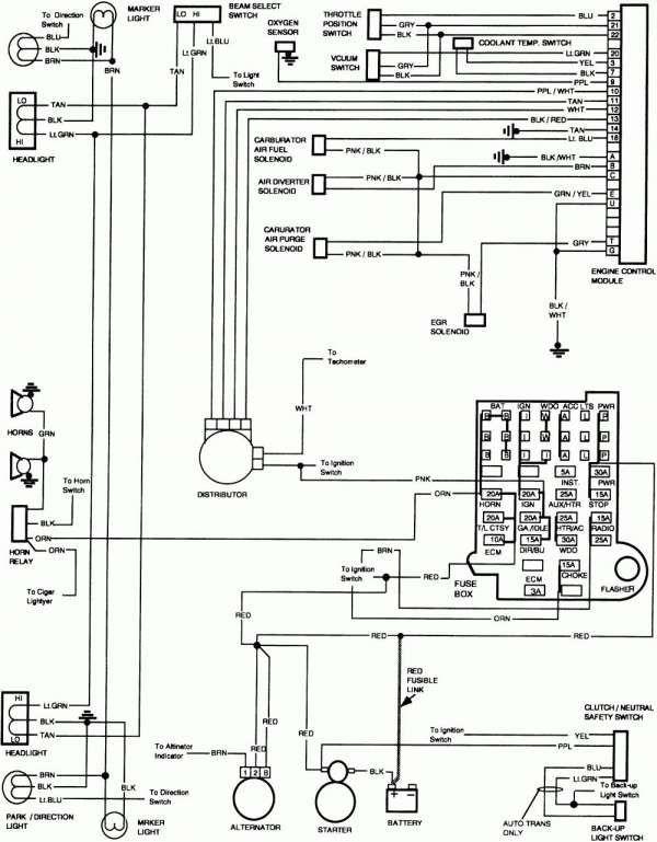 84 chevy truck wiring diagram  center wiring diagram end