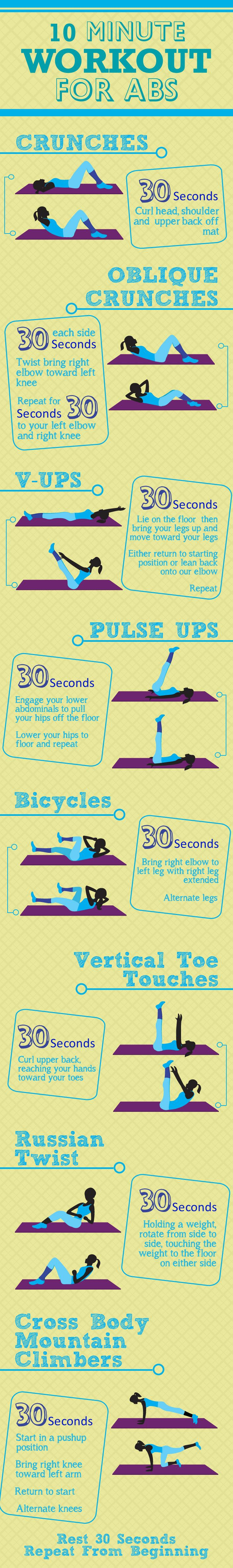 10 Minute Workout for Abs | Fitness Republic