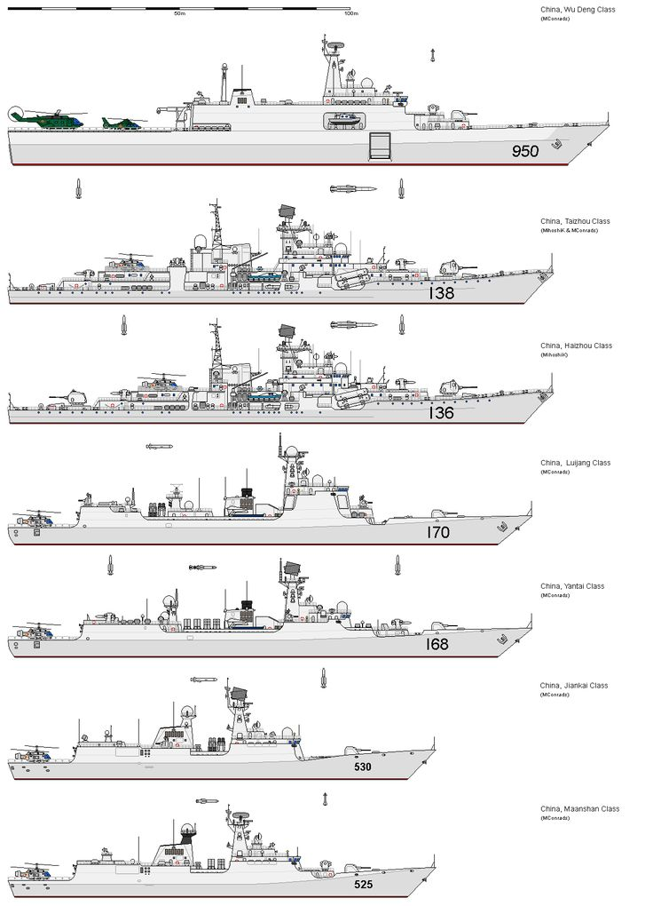 #PLAN #Warships #China