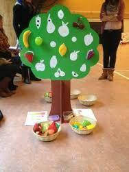 Afbeeldingsresultaat voor fruit en groenten sorteerspel