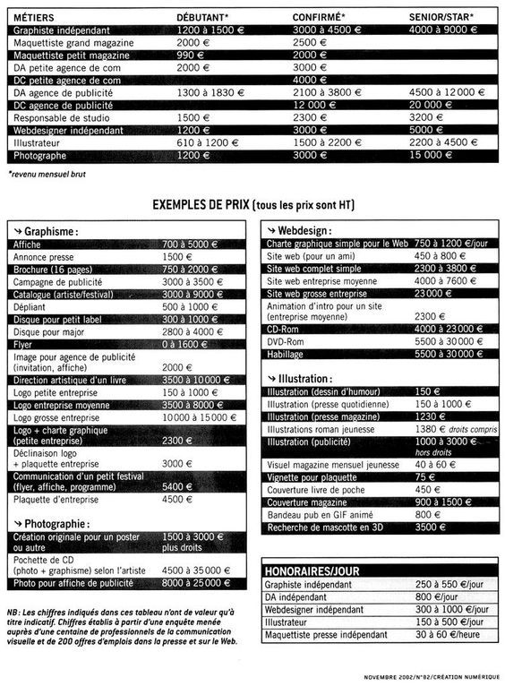 [PRO] tarifs graphisme/logos etc... de Novembre 2002 !: