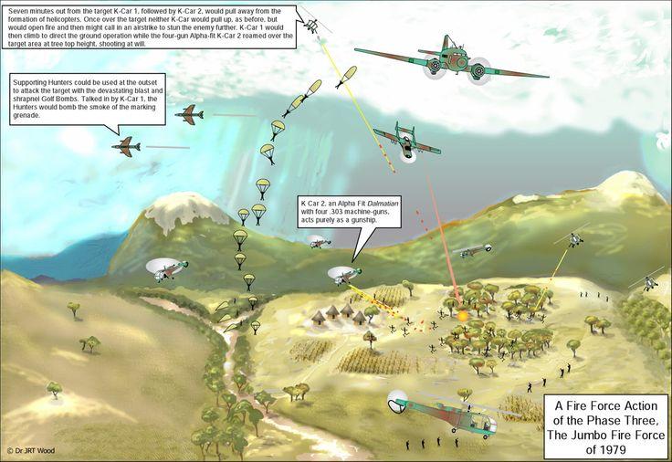 rhodesian army radio bush war - Google Search