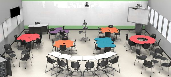 A modern learning environment calls for flexible seating and room layout for different teaching and learning activities.
