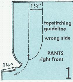 Learn to sew - zipper in pants;  fly front with extended facings