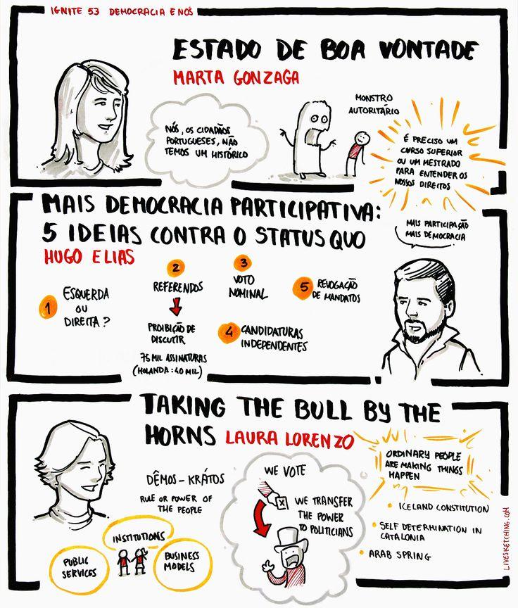 """Marta Gonzaga - """"Estado de boa vontade"""";  Hugo Elias - """"Mais Democracia Participativa: 5 ideias contra o Status Quo"""";  Laura Lorenzo - """"Taking the bull by the horns"""""""