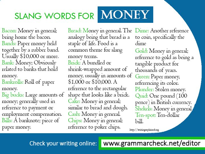 English Grammar - Slang words for money: