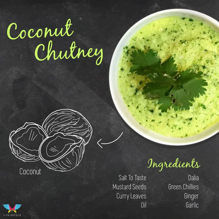 #Coconut #Chutney - with #ingredients used to make it (Nariyal Chutney)