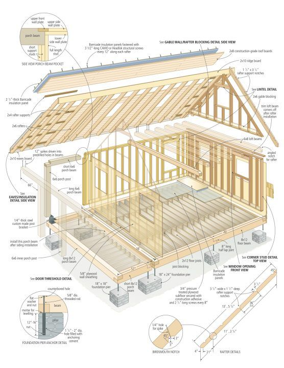 Do It Yourself House Plans: World's Most Complete Cabin Plans & Video Construction