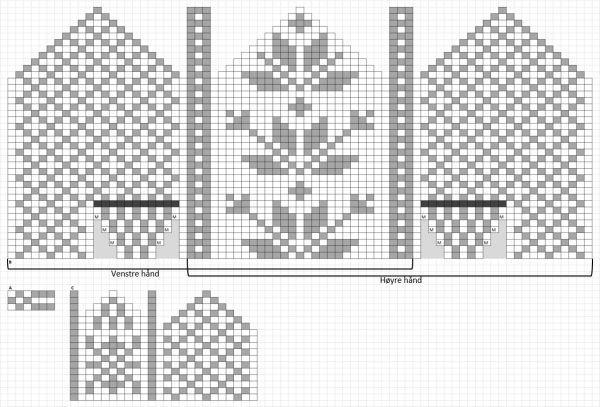 Størrelse: 1-2 år Lengde: 17 cm Bredde: 8 cm Garn: DROPS Merino Exstra Fine (farge 01 og 08) ...