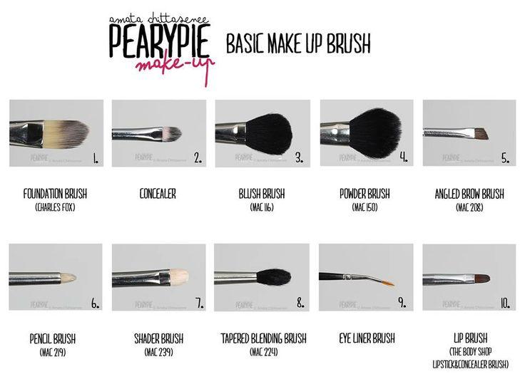 Basic Makeup Brush | Pearypie | Pinterest | Photos Basic And Basic Makeup