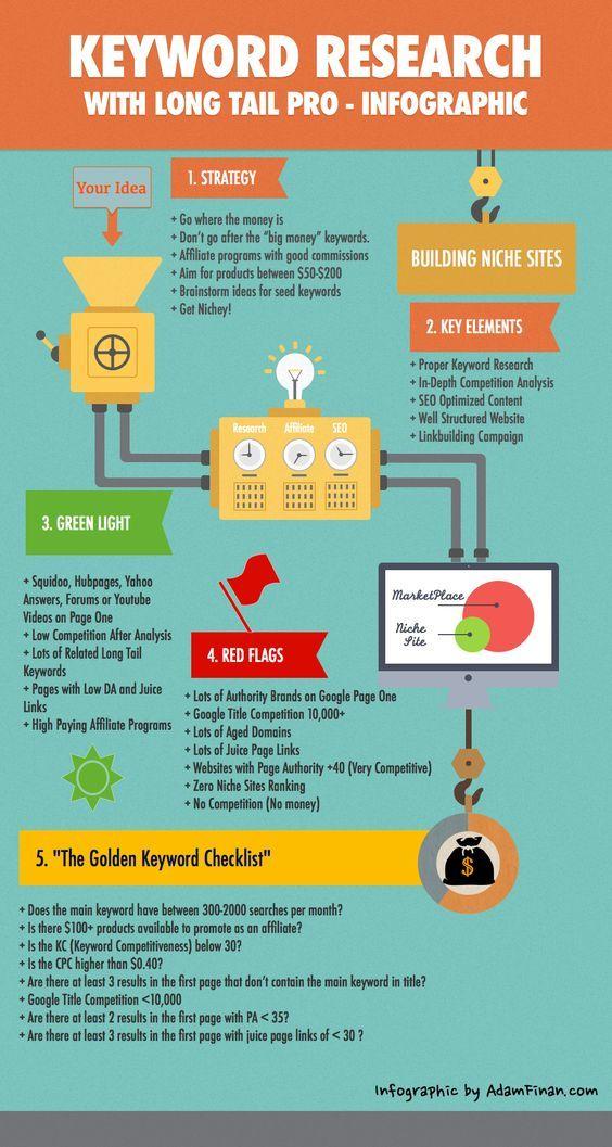 Digital Marketing Course | Best Digital Marketing Course in Nashik