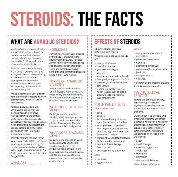 Steroids Drug Facts | Your Room | NSW Health. Get the facts on Steroids – the short and long term effects on your body and life, interaction with other drugs, amyl nitrate use during pregnancy, quitting, tolerance and dependence, withdrawal and more. #knowyourdrugfacts