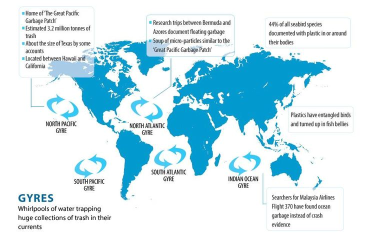Twitter / CBCNews: The world's oceans are being ...