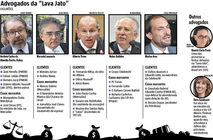 Destaque na trama da operação Lava-Jato, os advogados dos envolvidos atuaram desde em casos como o impeachment de Fernando Collor ao Mensalão, e cobram milhões em honorários para defender nomes como Marcelo Odebrecht, Aécio Neves (PSDB), Zezé Perrella (PMDB), Dilma Rousseff (PT)e Eduardo Cunha (PMDB) (12/06/2017) #Política #Advogado #Defesa #LavaJato #Processo #Dilma #Collor #ZezéPerrela #EduardoCunha #AécioNeves #MarceloOdebrecht #Infográfico #Infografia #HojeEmDia